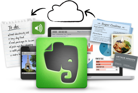 evernote-ios-android